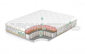 Здесь изображено Матрас Premium Memory Medium Soft